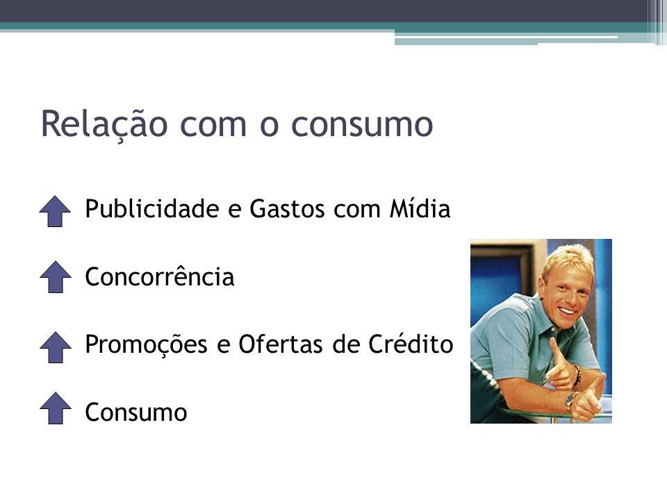 Relação com o consumo Publicidade e Gastos com Mídia Concorrência