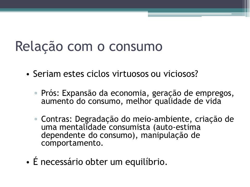 Relação com o consumo Seriam estes ciclos virtuosos ou viciosos