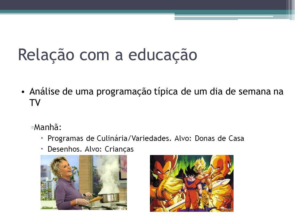 Relação com a educação Análise de uma programação típica de um dia de semana na TV. Manhã: Programas de Culinária/Variedades. Alvo: Donas de Casa.