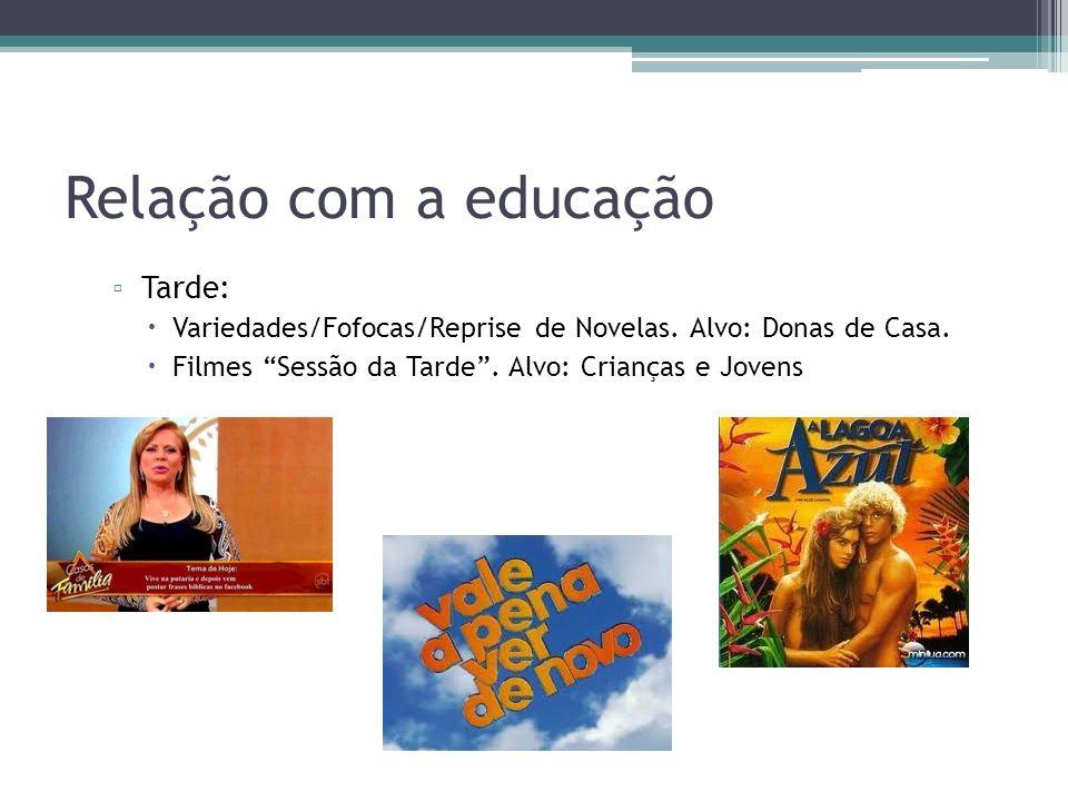 Relação com a educação Tarde: