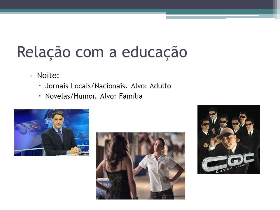 Relação com a educação Noite: Jornais Locais/Nacionais. Alvo: Adulto