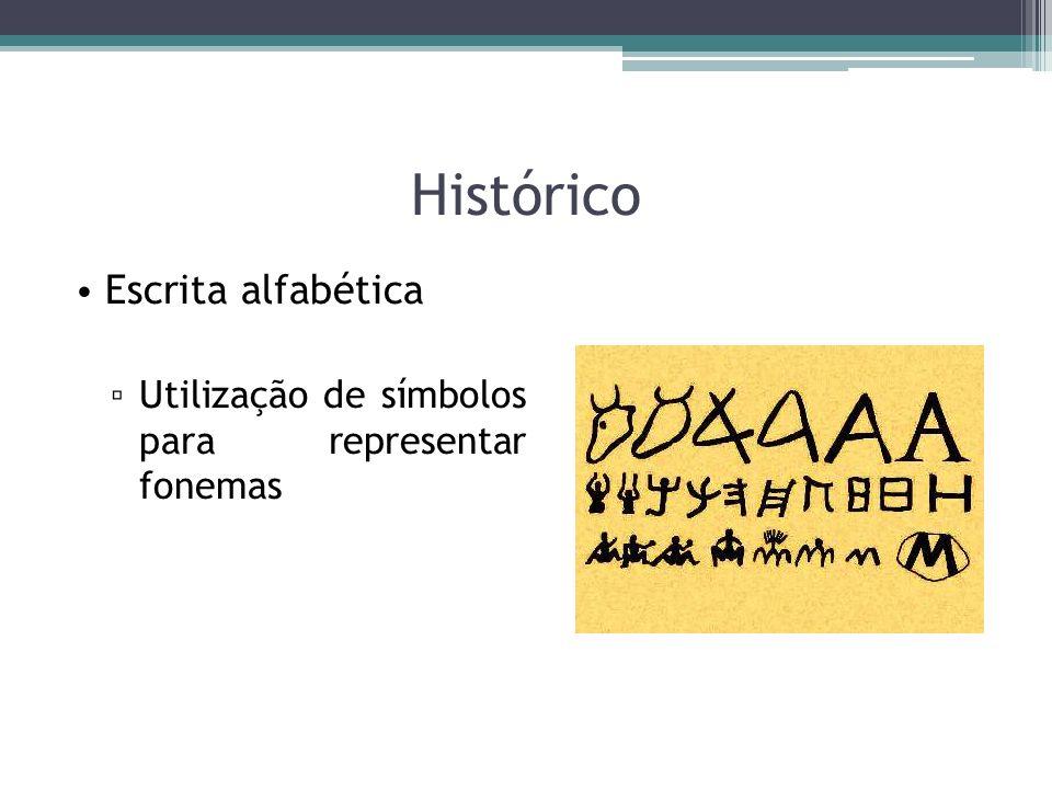Histórico Escrita alfabética