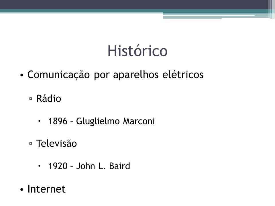 Histórico Comunicação por aparelhos elétricos Internet Rádio Televisão