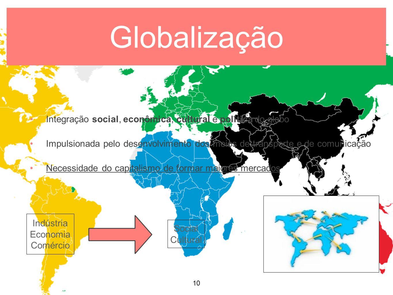 Globalização Integração social, econômica, cultural e política do globo. Impulsionada pelo desenvolvimento dos meios de transporte e de comunicação.
