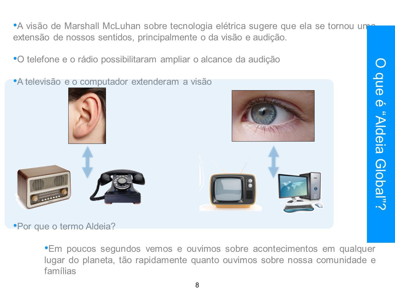 A visão de Marshall McLuhan sobre tecnologia elétrica sugere que ela se tornou uma extensão de nossos sentidos, principalmente o da visão e audição.