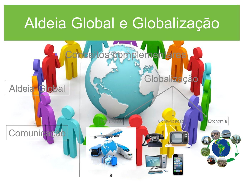 Aldeia Global e Globalização