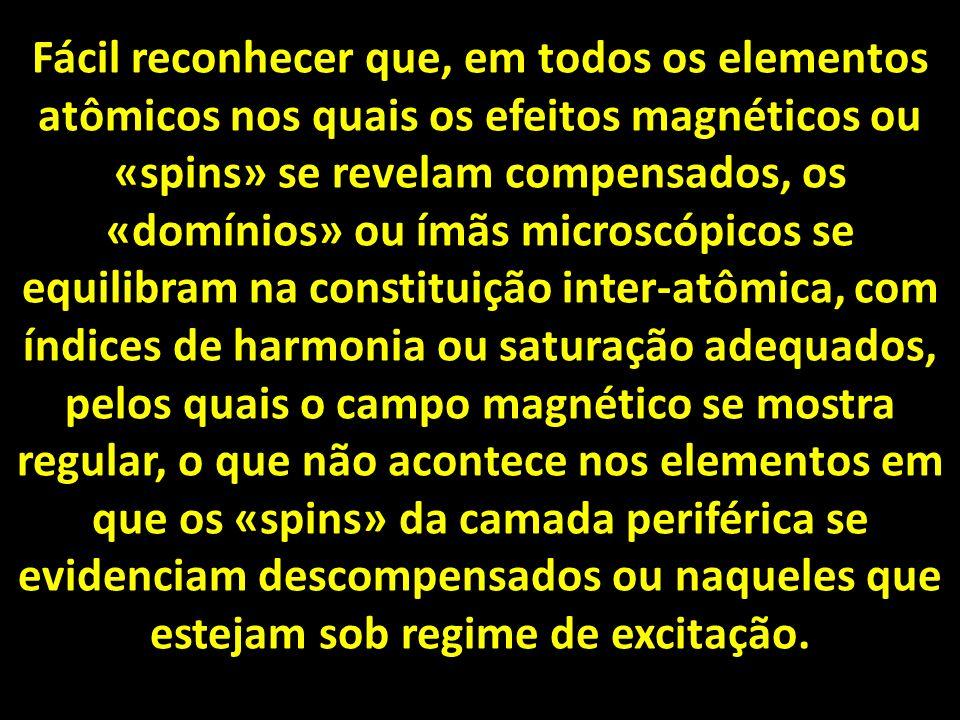 Fácil reconhecer que, em todos os elementos atômicos nos quais os efeitos magnéticos ou «spins» se revelam compensados, os «domínios» ou ímãs microscópicos se equilibram na constituição inter-atômica, com índices de harmonia ou saturação adequados, pelos quais o campo magnético se mostra regular, o que não acontece nos elementos em que os «spins» da camada periférica se evidenciam descompensados ou naqueles que estejam sob regime de excitação.