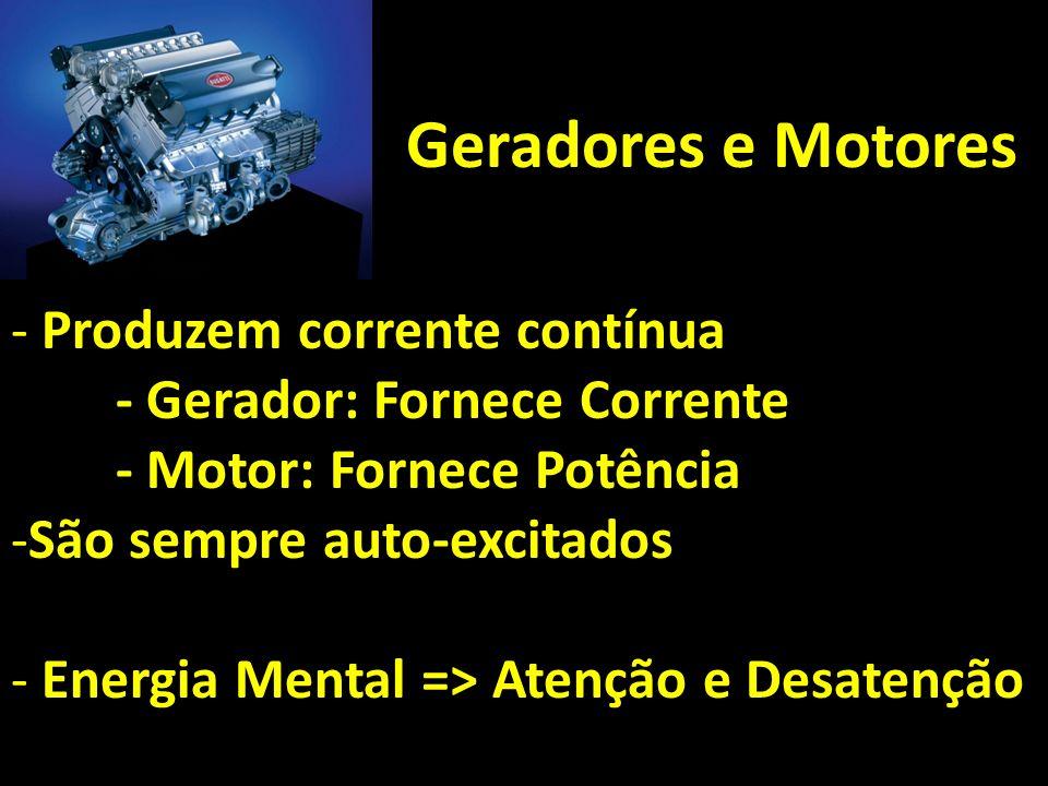 Geradores e Motores Produzem corrente contínua