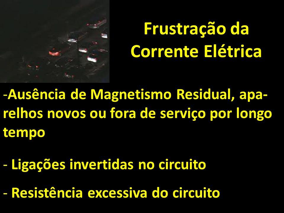 Frustração da Corrente Elétrica