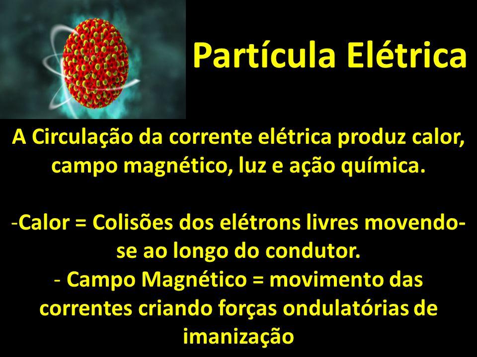 Calor = Colisões dos elétrons livres movendo-se ao longo do condutor.
