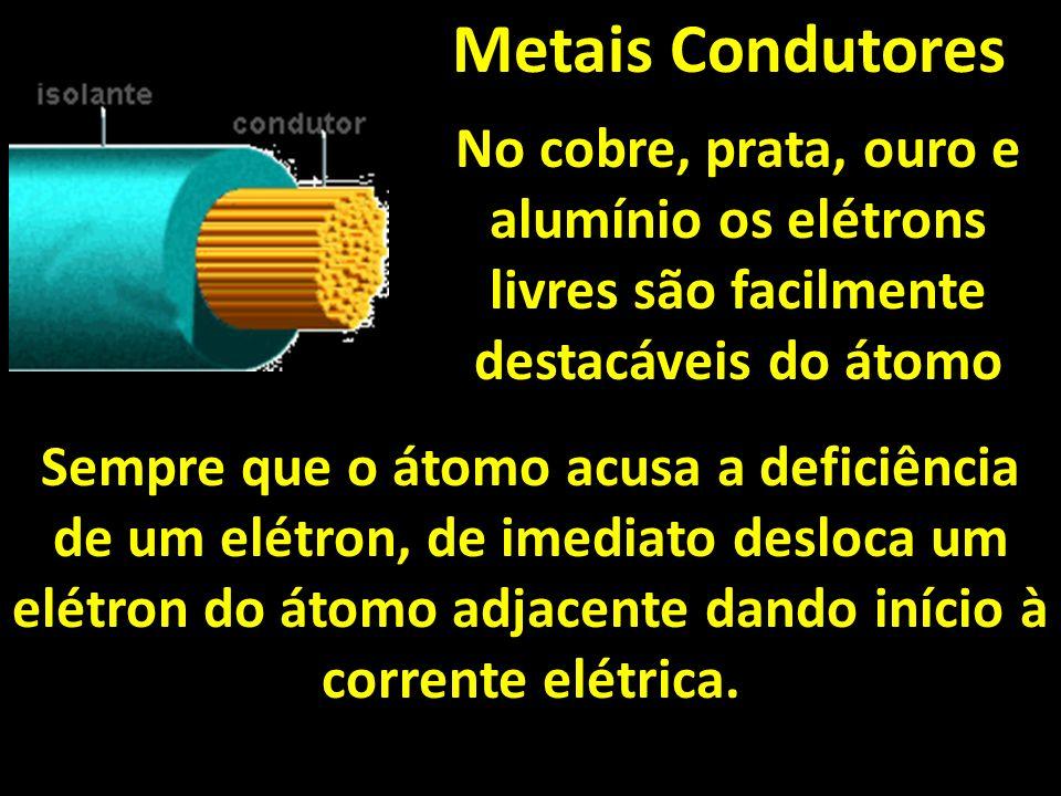 Metais Condutores No cobre, prata, ouro e alumínio os elétrons livres são facilmente destacáveis do átomo.