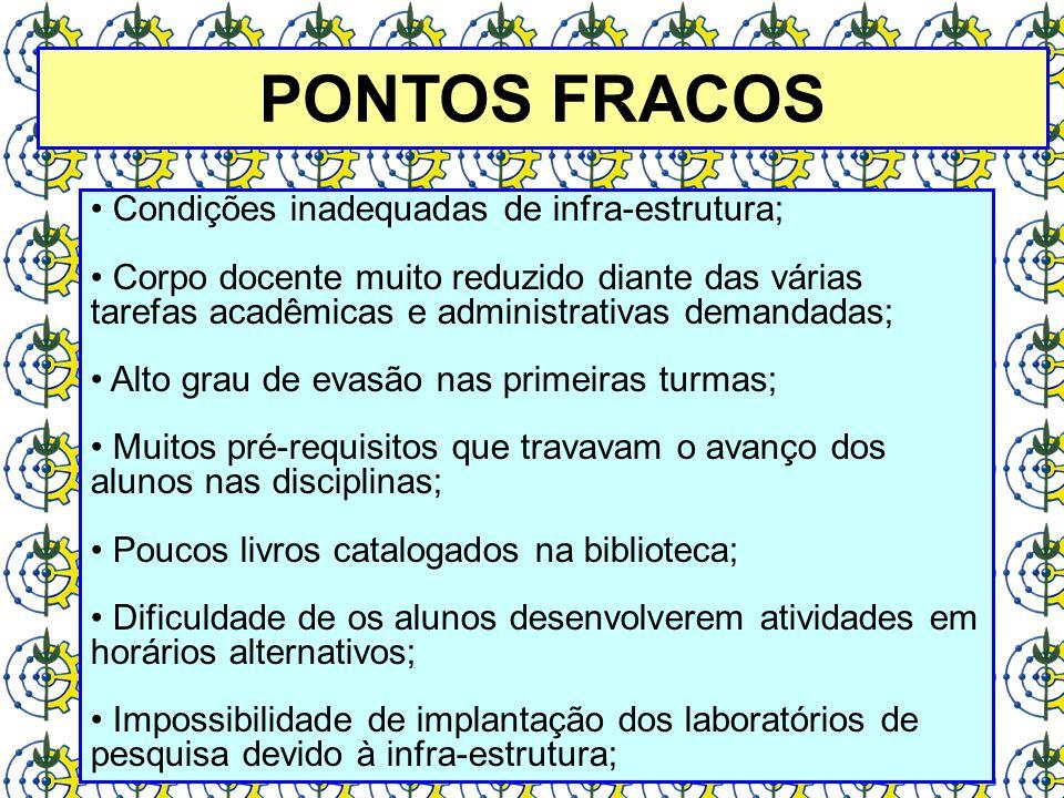PONTOS FRACOS Condições inadequadas de infra-estrutura;