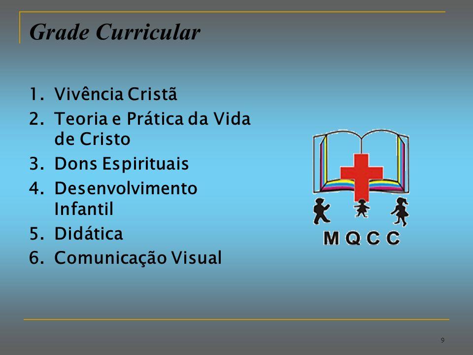Grade Curricular Vivência Cristã Teoria e Prática da Vida de Cristo