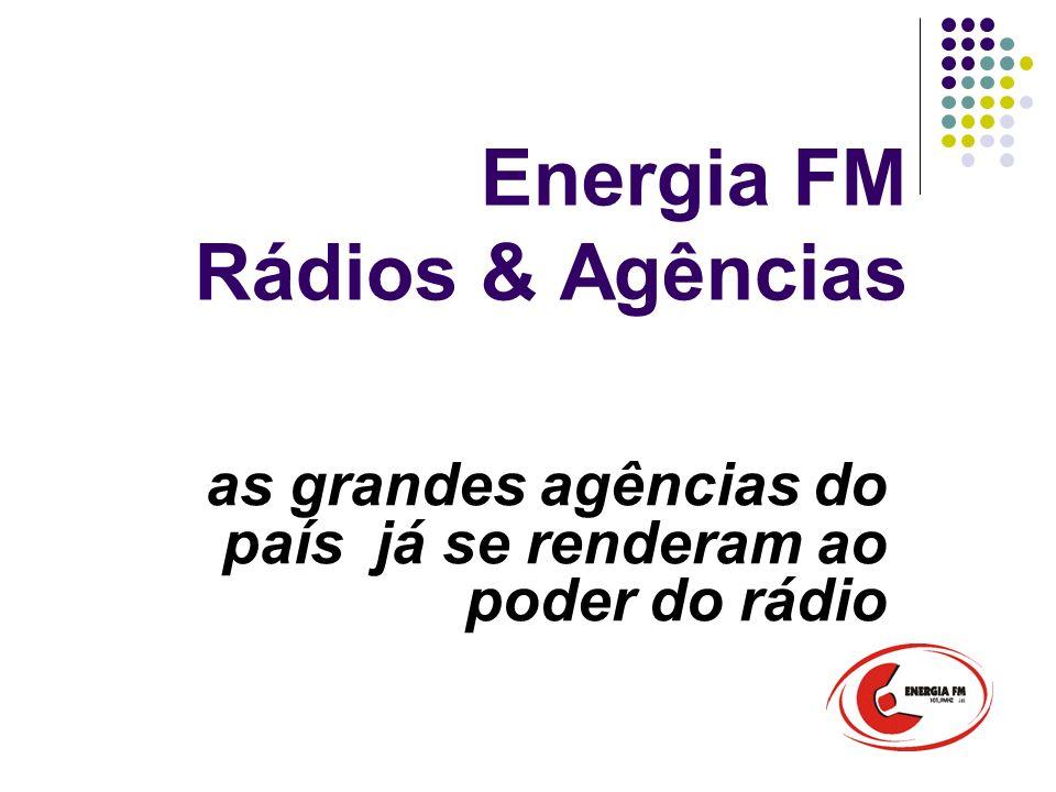 Energia FM Rádios & Agências