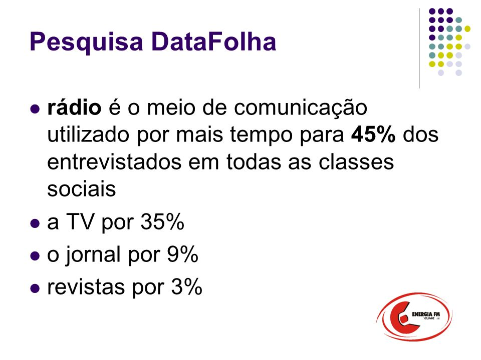 Pesquisa DataFolha rádio é o meio de comunicação utilizado por mais tempo para 45% dos entrevistados em todas as classes sociais.