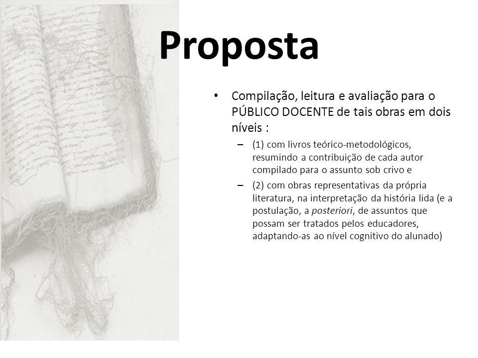 Proposta Compilação, leitura e avaliação para o PÚBLICO DOCENTE de tais obras em dois níveis :