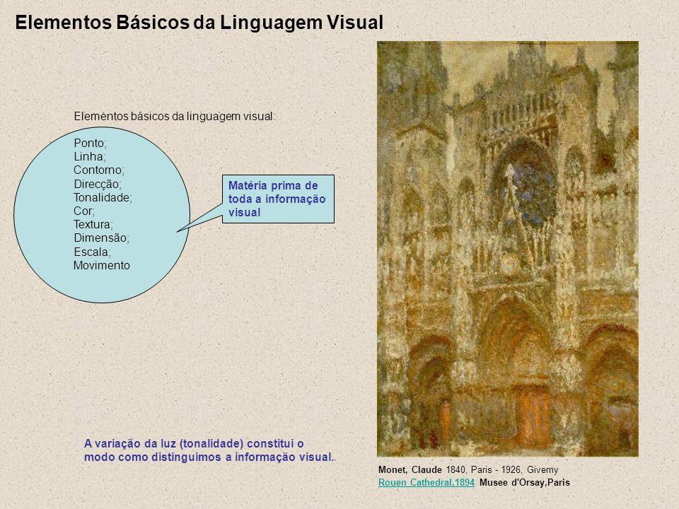Elementos Básicos da Linguagem Visual