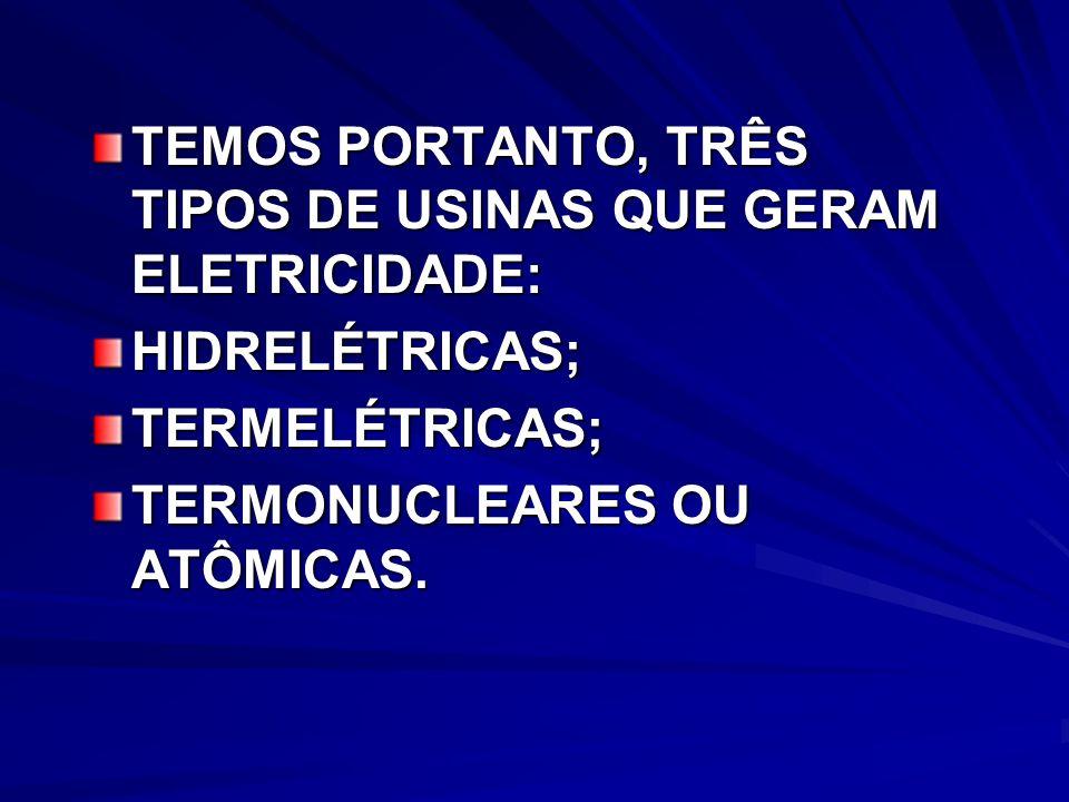 TEMOS PORTANTO, TRÊS TIPOS DE USINAS QUE GERAM ELETRICIDADE: