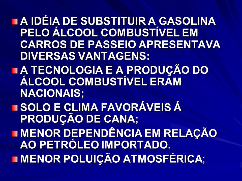 A IDÉIA DE SUBSTITUIR A GASOLINA PELO ÁLCOOL COMBUSTÍVEL EM CARROS DE PASSEIO APRESENTAVA DIVERSAS VANTAGENS: