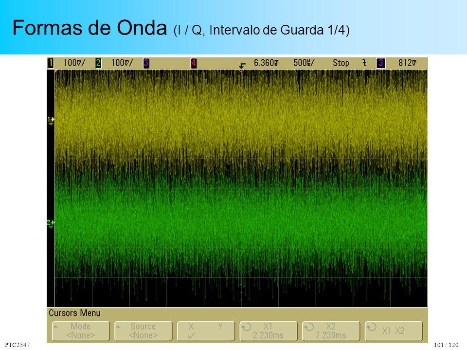 Formas de Onda (I / Q, Intervalo de Guarda 1/4)