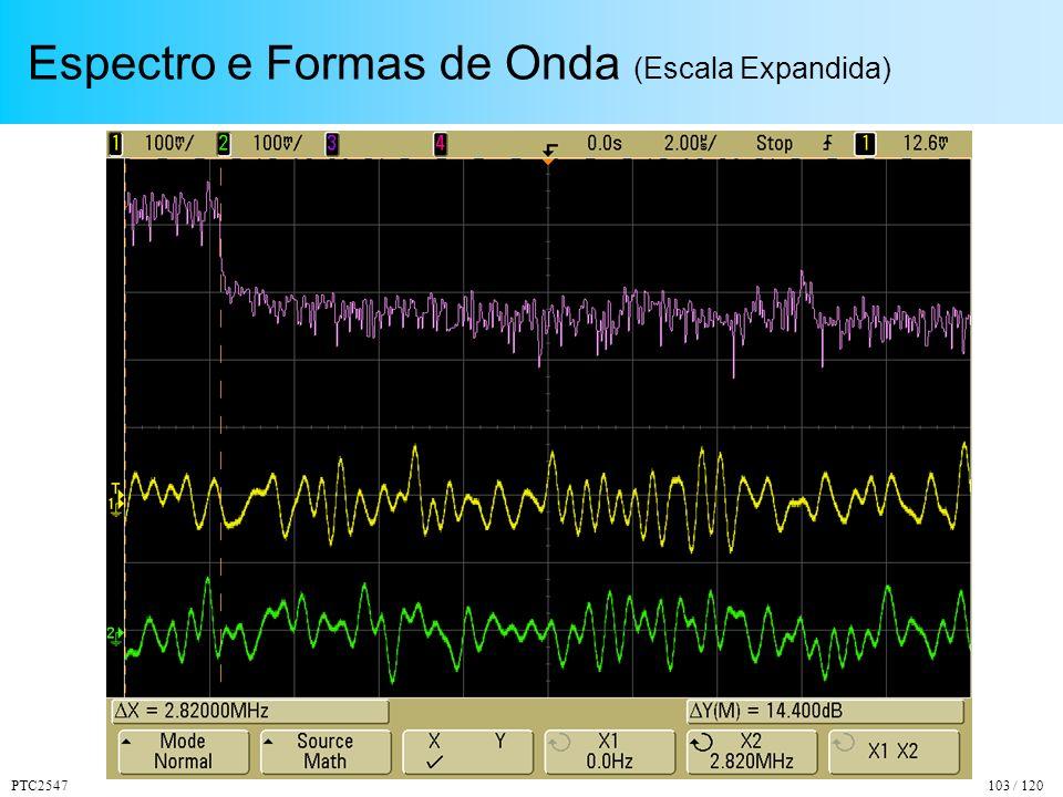 Espectro e Formas de Onda (Escala Expandida)