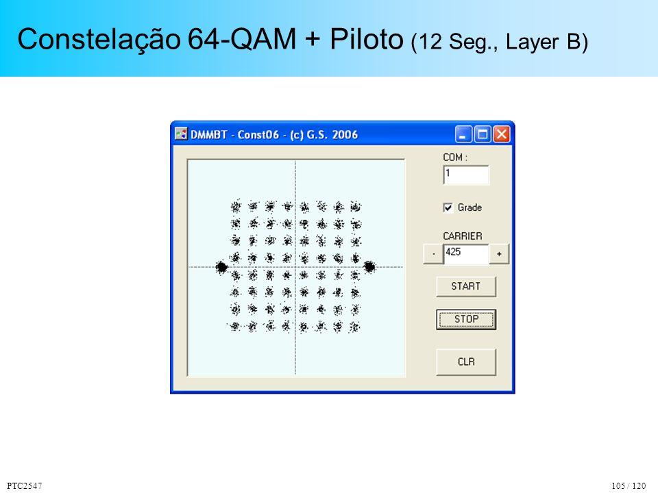 Constelação 64-QAM + Piloto (12 Seg., Layer B)