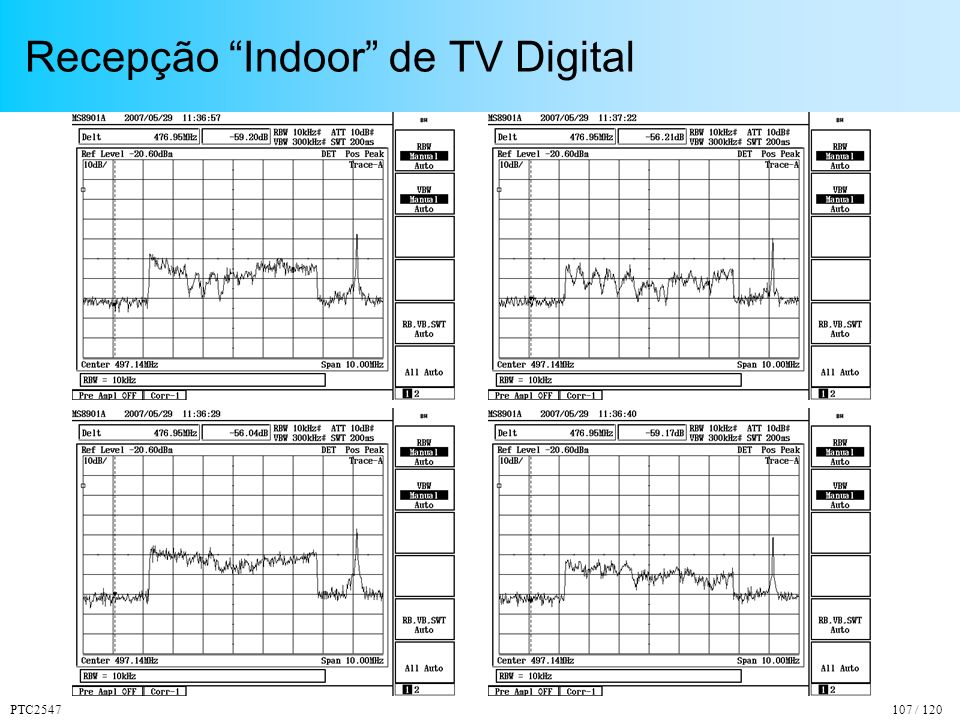 Recepção Indoor de TV Digital