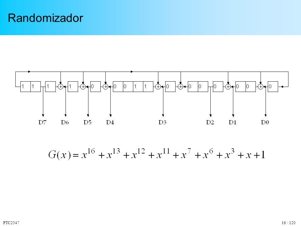 Randomizador PTC2547