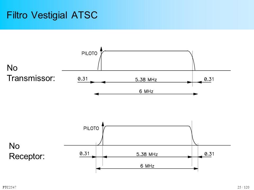 Filtro Vestigial ATSC No Transmissor: No Receptor: PTC2547