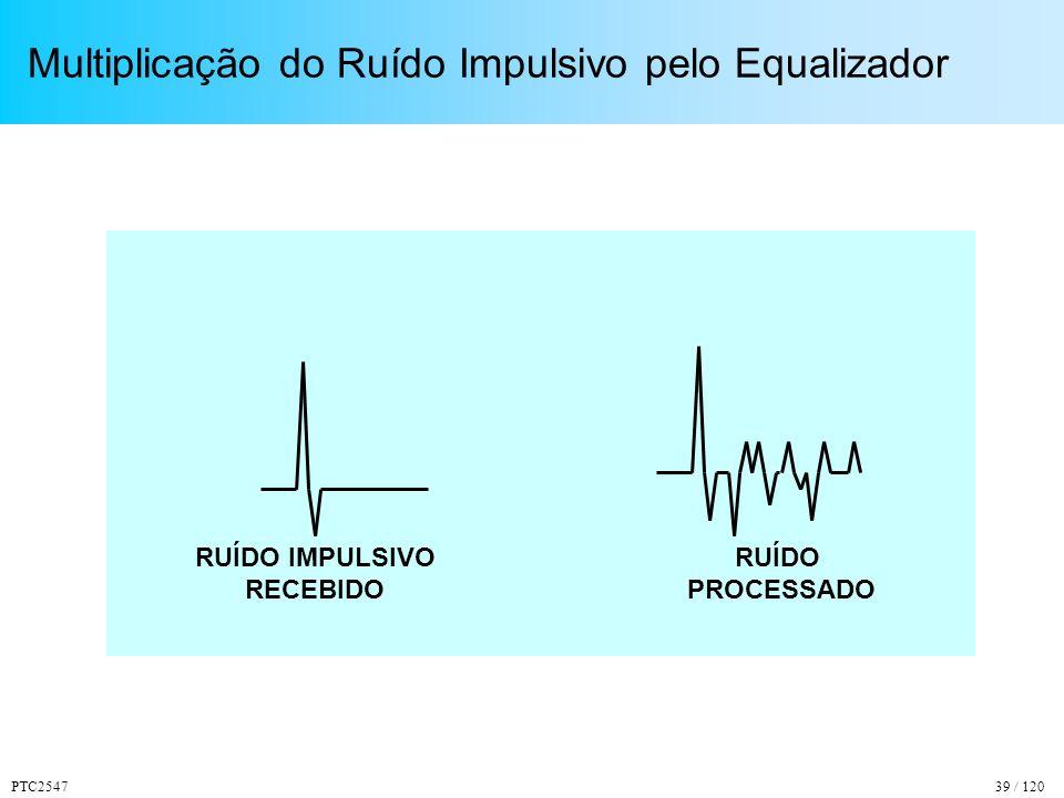 Multiplicação do Ruído Impulsivo pelo Equalizador