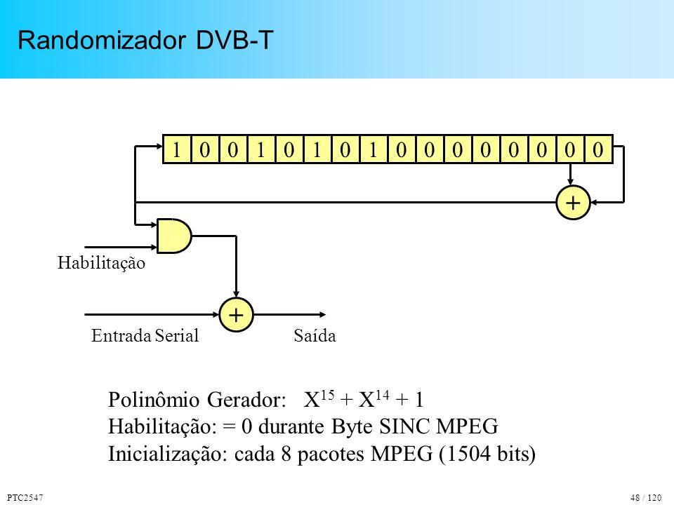 Randomizador DVB-T + 1 Polinômio Gerador: X15 + X14 + 1