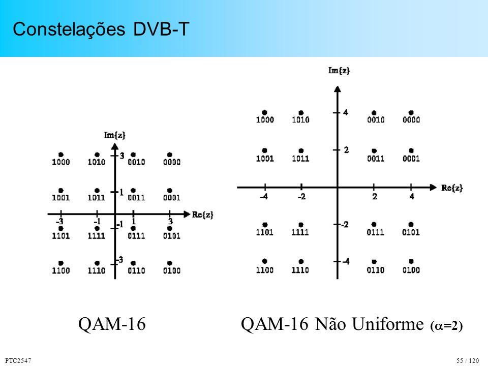 Constelações DVB-T QAM-16 QAM-16 Não Uniforme (=2) PTC2547