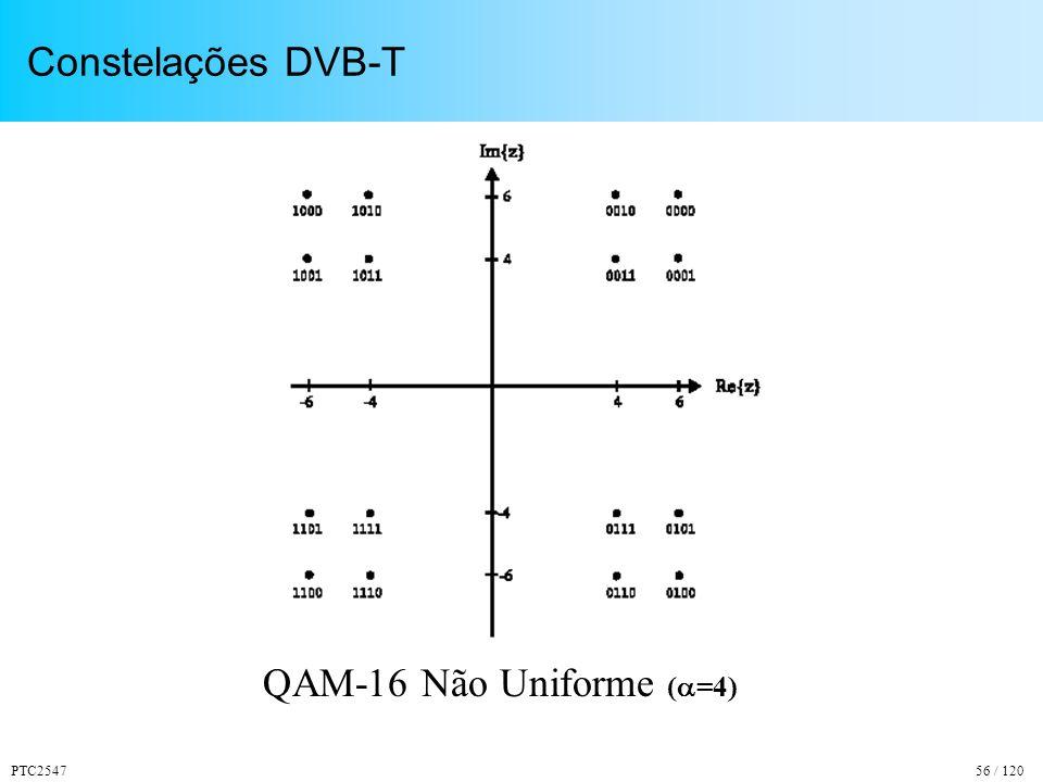 Constelações DVB-T QAM-16 Não Uniforme (=4) PTC2547