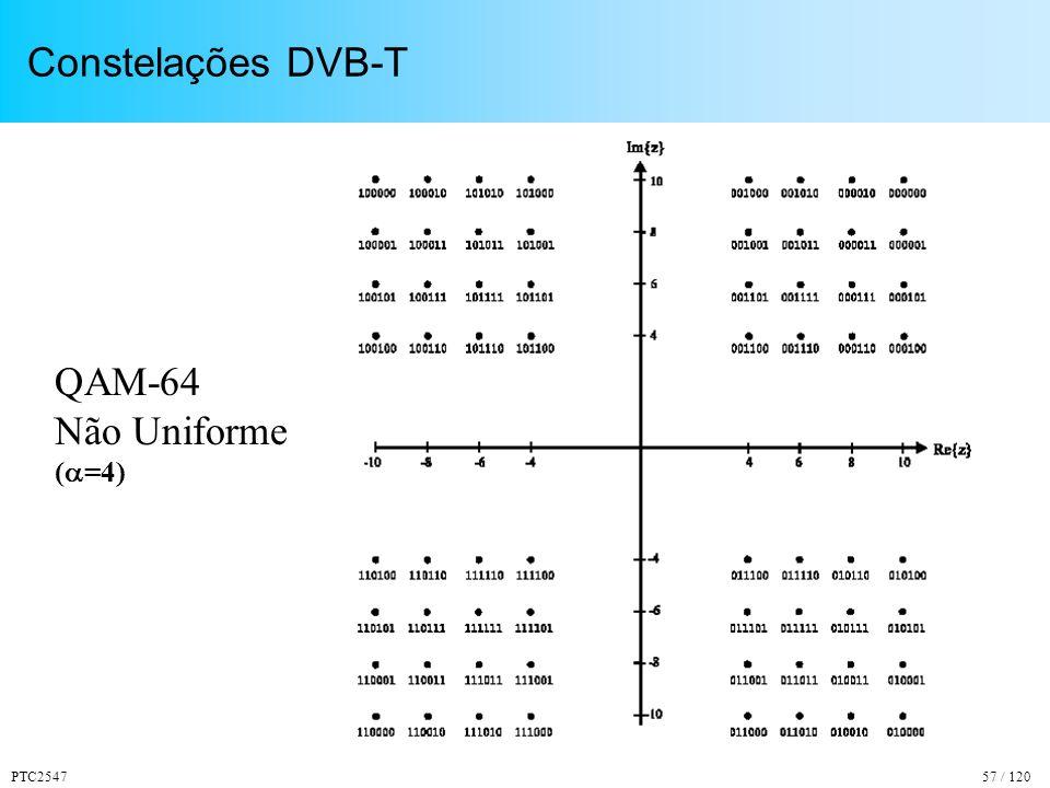 Constelações DVB-T QAM-64 Não Uniforme (=4) PTC2547