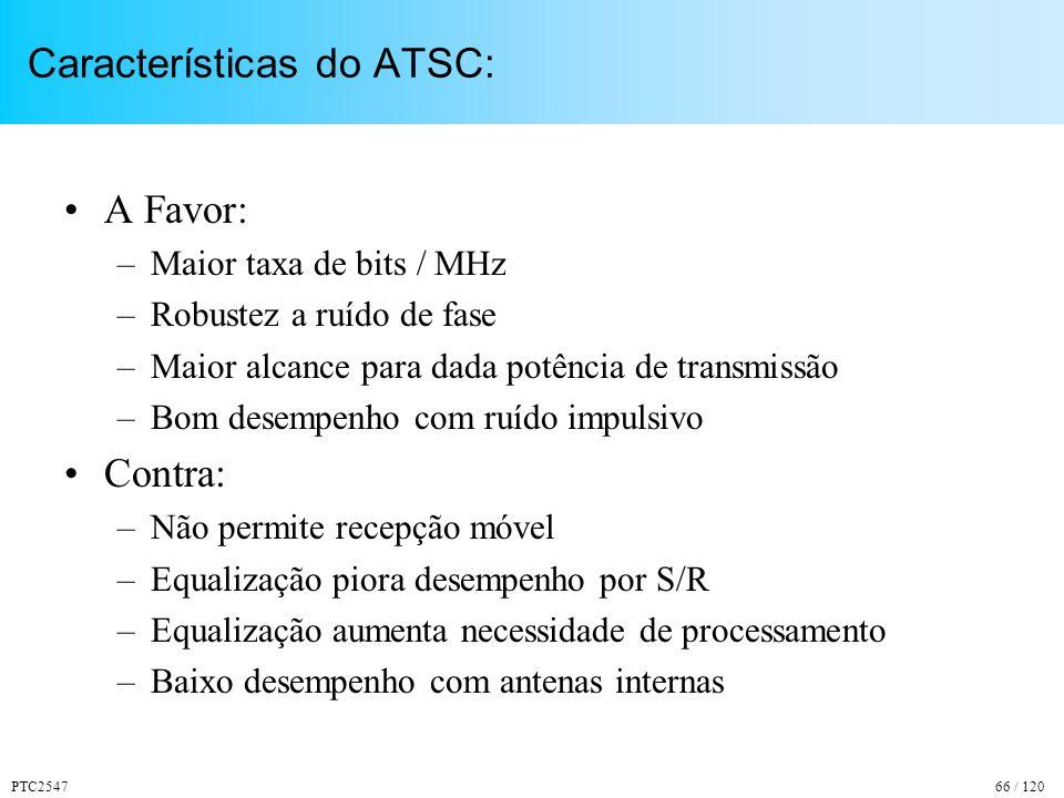 Características do ATSC: