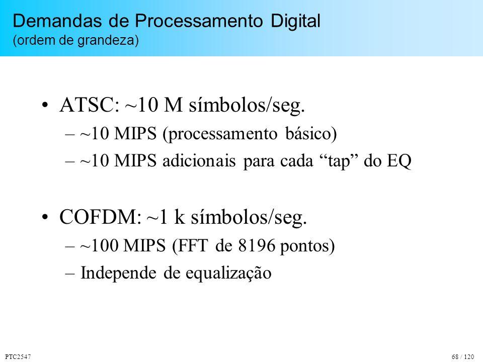 Demandas de Processamento Digital (ordem de grandeza)