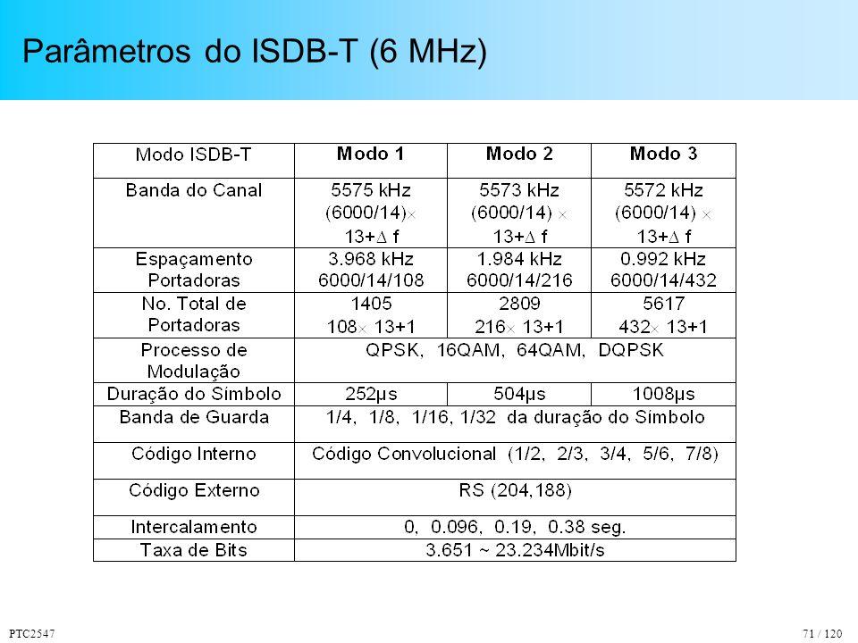 Parâmetros do ISDB-T (6 MHz)