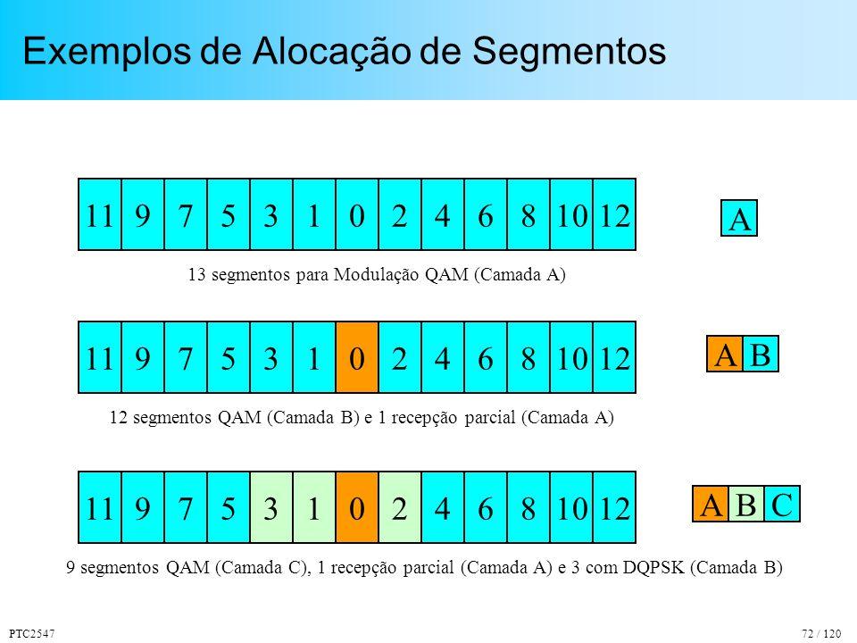 Exemplos de Alocação de Segmentos