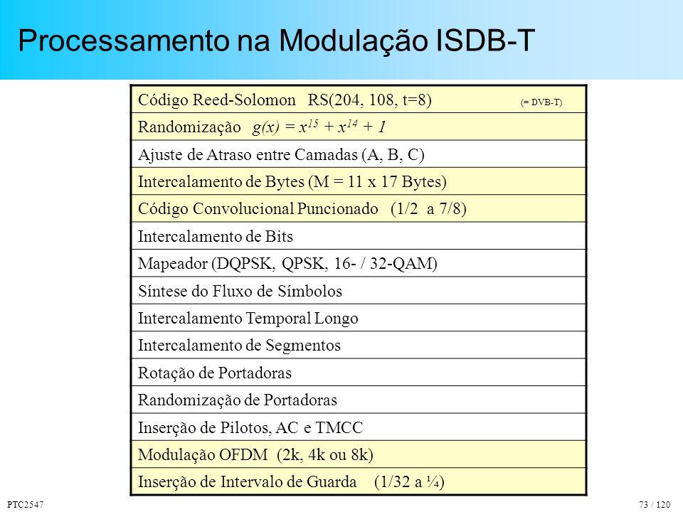 Processamento na Modulação ISDB-T