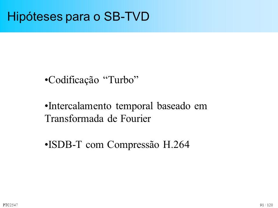 Hipóteses para o SB-TVD