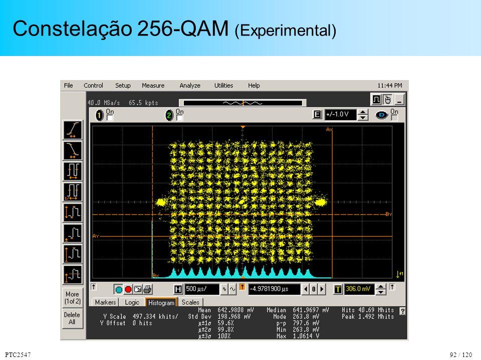 Constelação 256-QAM (Experimental)