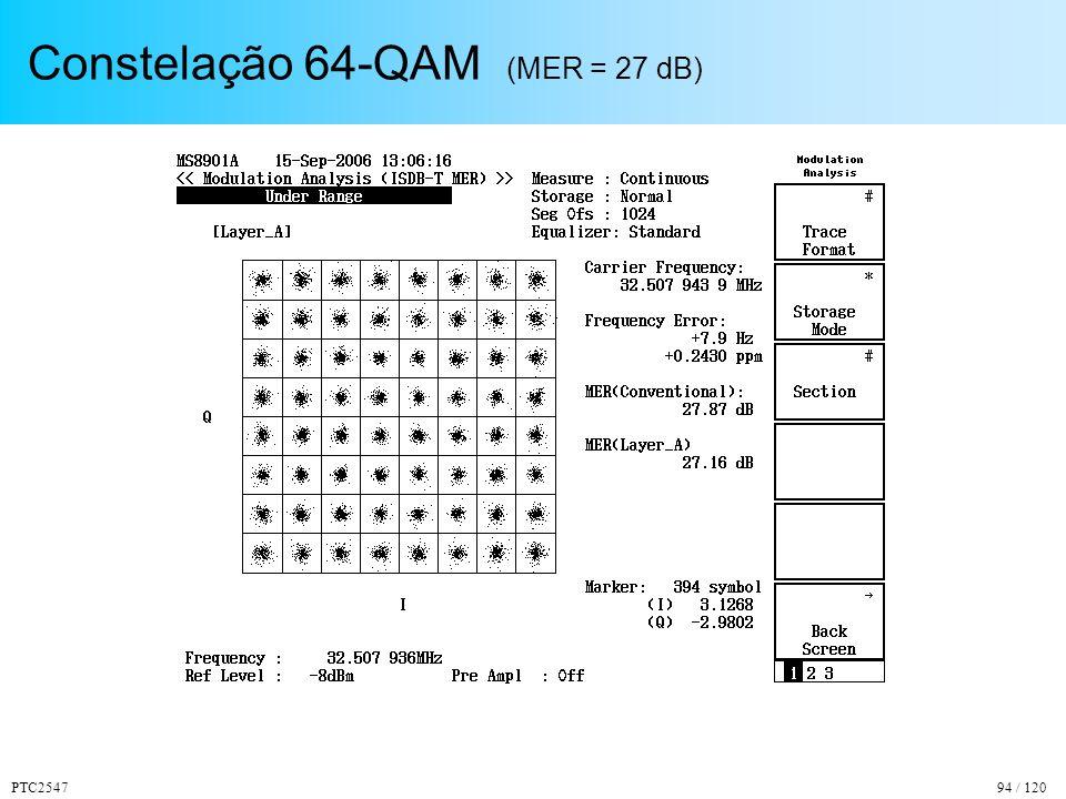 Constelação 64-QAM (MER = 27 dB)