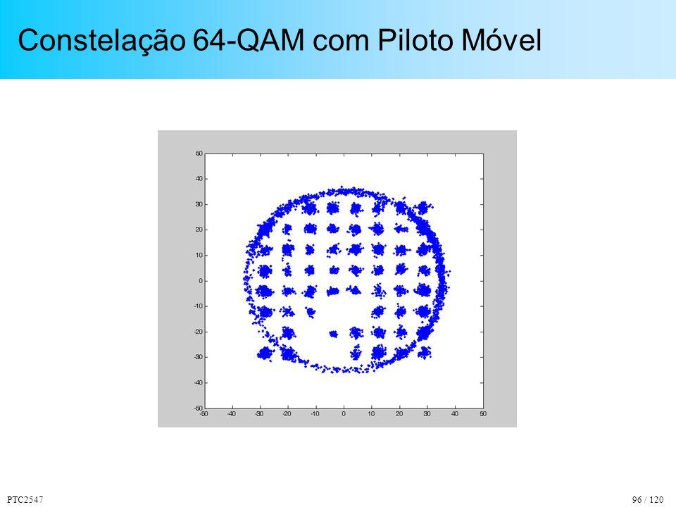 Constelação 64-QAM com Piloto Móvel