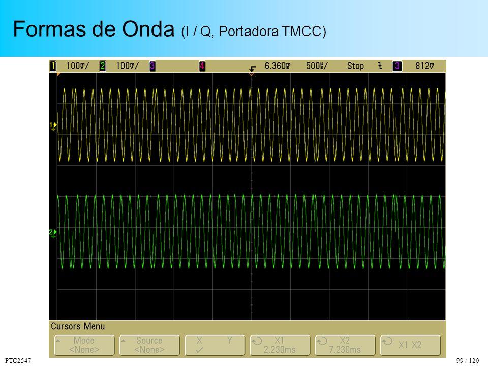 Formas de Onda (I / Q, Portadora TMCC)