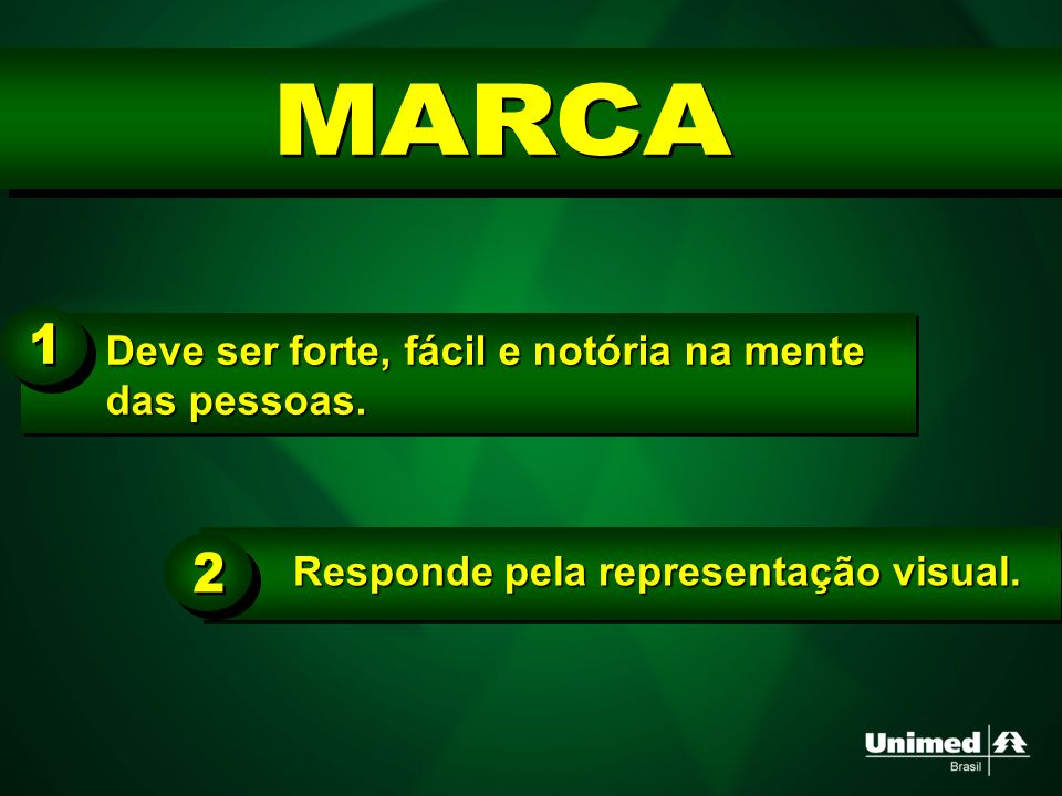 MARCA 1 2 Deve ser forte, fácil e notória na mente das pessoas.