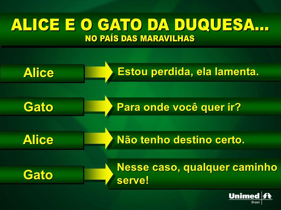 ALICE E O GATO DA DUQUESA...