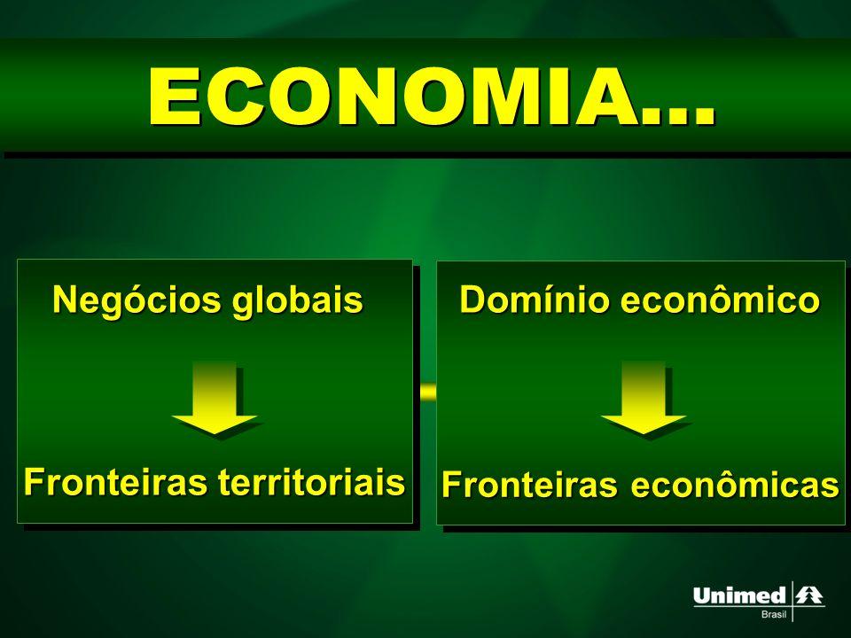 ECONOMIA... Negócios globais Domínio econômico Fronteiras territoriais
