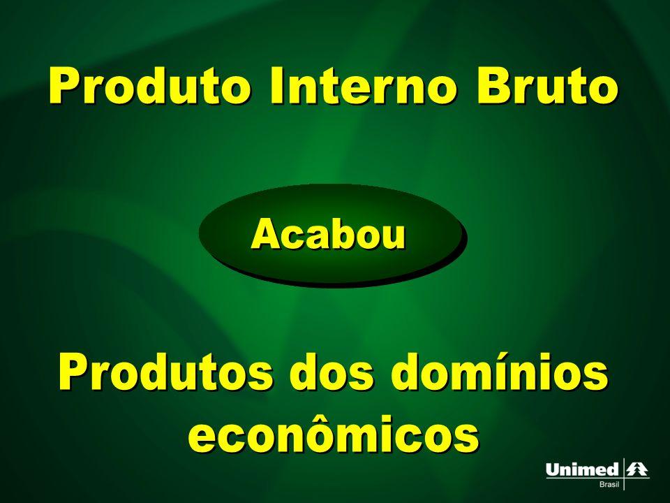 Produto Interno Bruto Acabou Produtos dos domínios econômicos