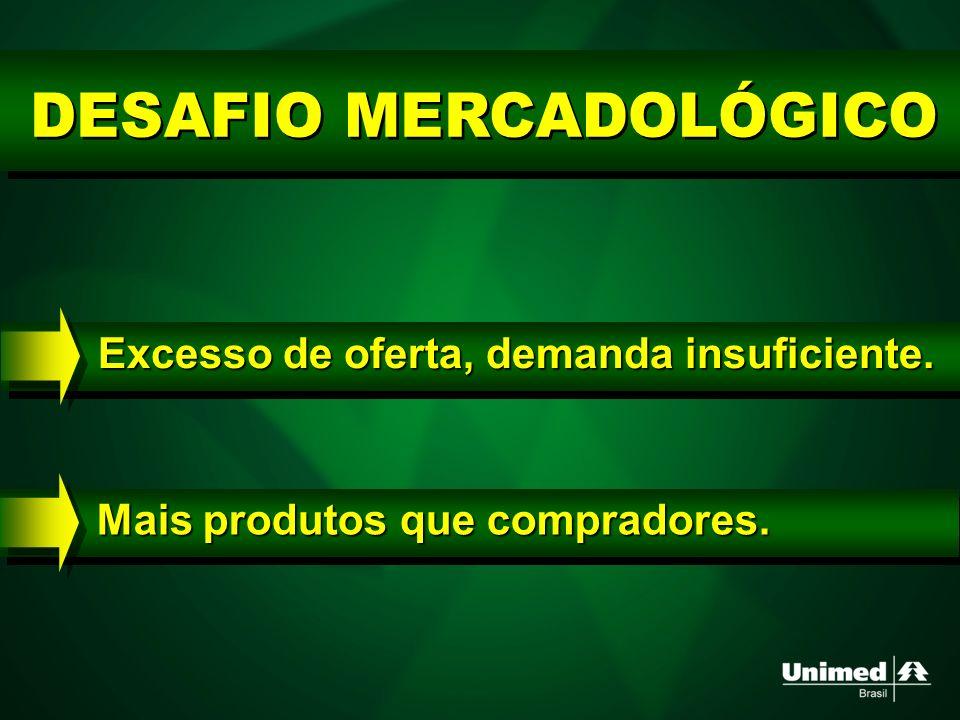 DESAFIO MERCADOLÓGICO