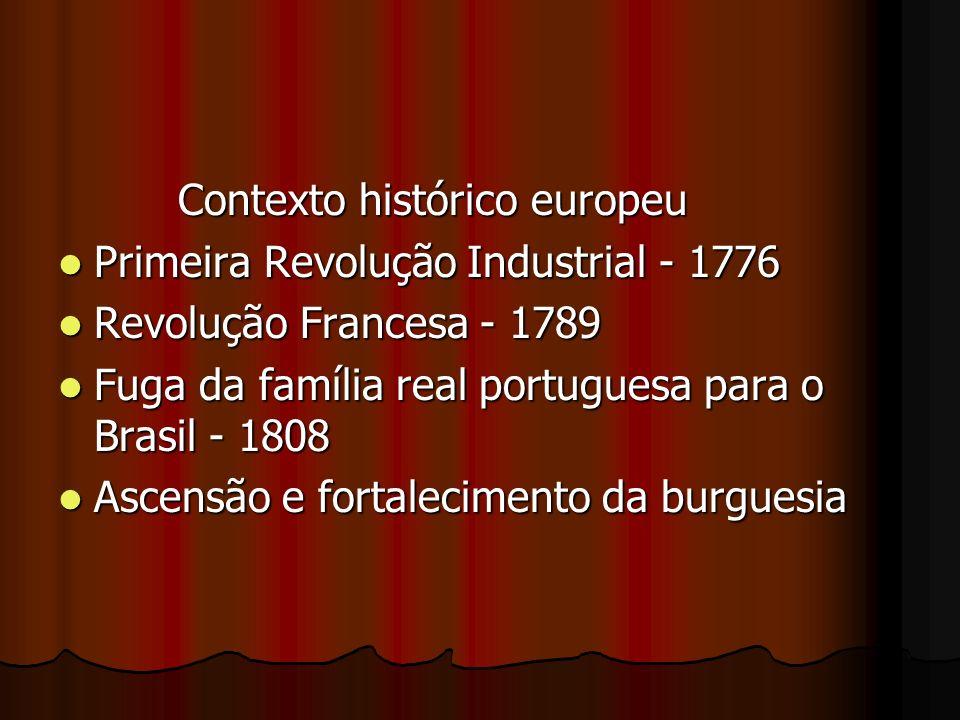 Contexto histórico europeu